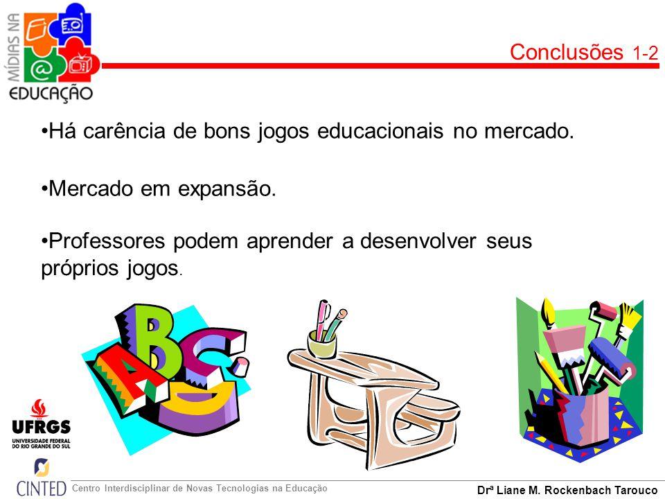 Conclusões 1-2 Há carência de bons jogos educacionais no mercado. Mercado em expansão.