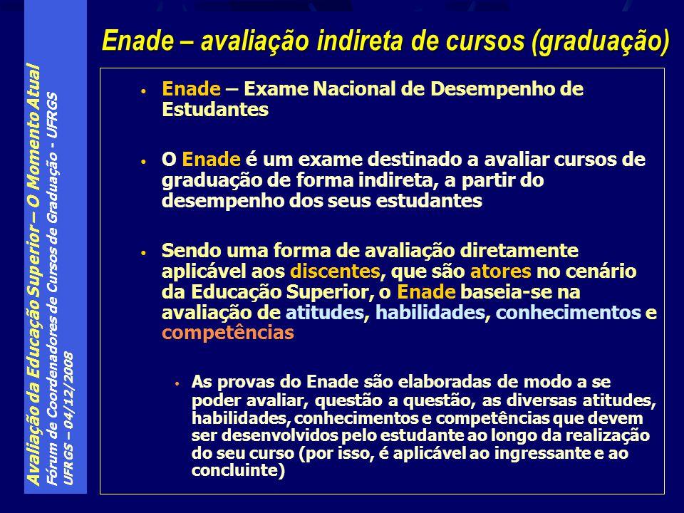 Enade – avaliação indireta de cursos (graduação)