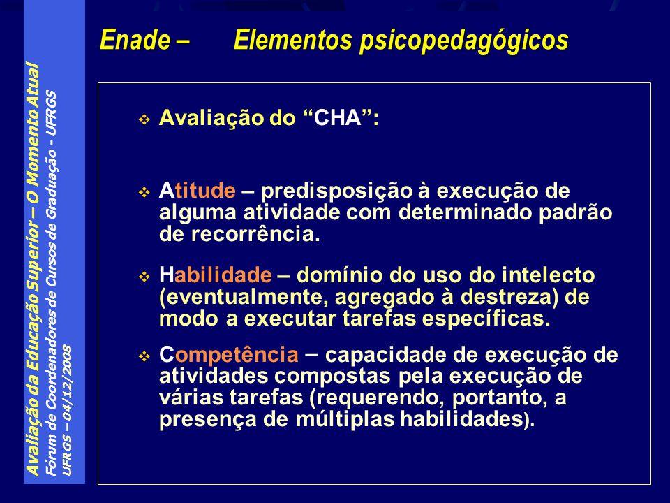 Enade – Elementos psicopedagógicos