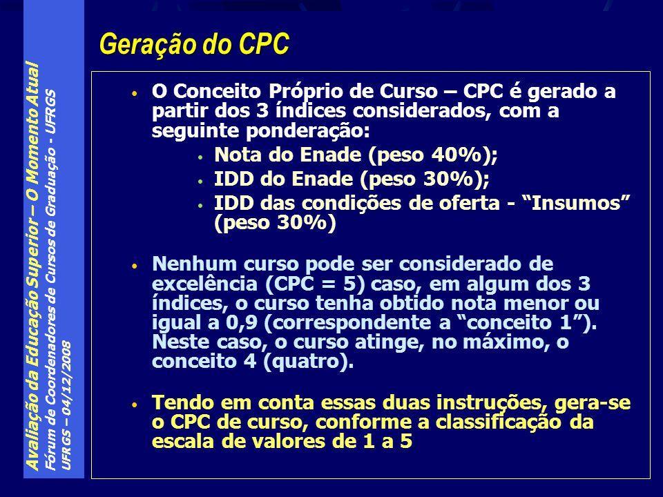 Geração do CPC O Conceito Próprio de Curso – CPC é gerado a partir dos 3 índices considerados, com a seguinte ponderação: