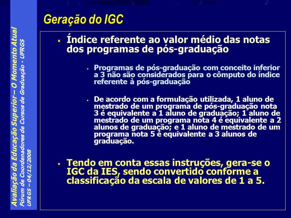 Geração do IGC Índice referente ao valor médio das notas dos programas de pós-graduação.