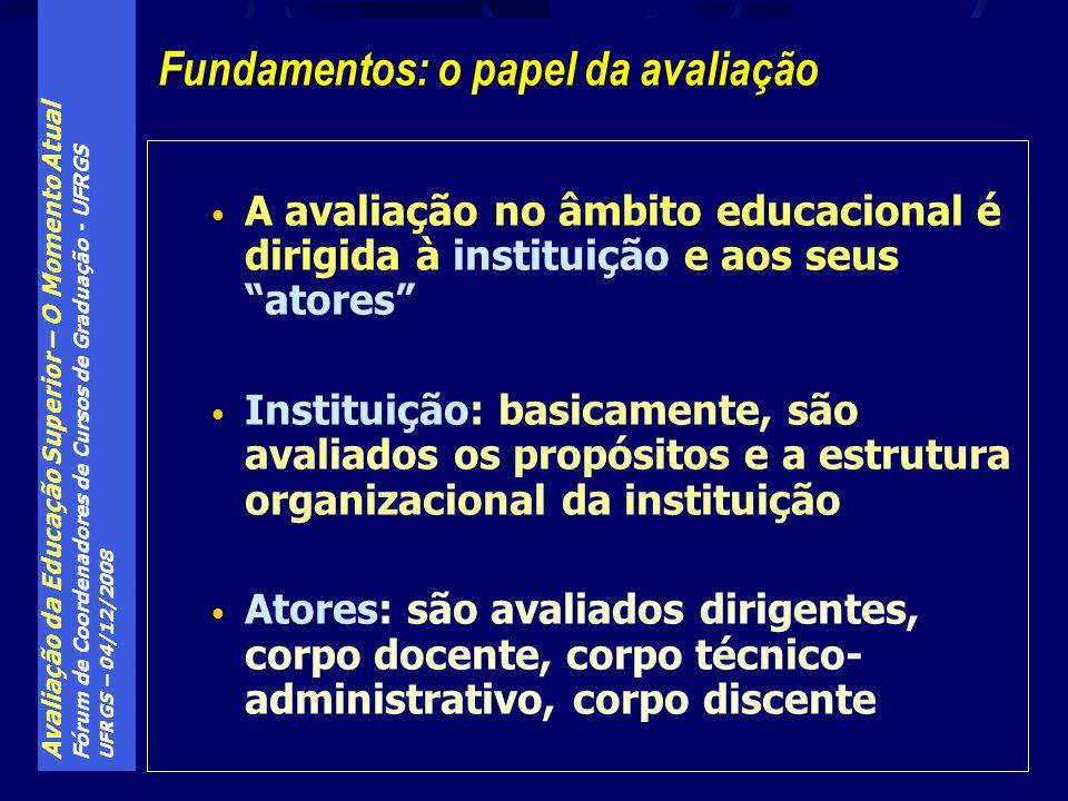 Fundamentos: o papel da avaliação