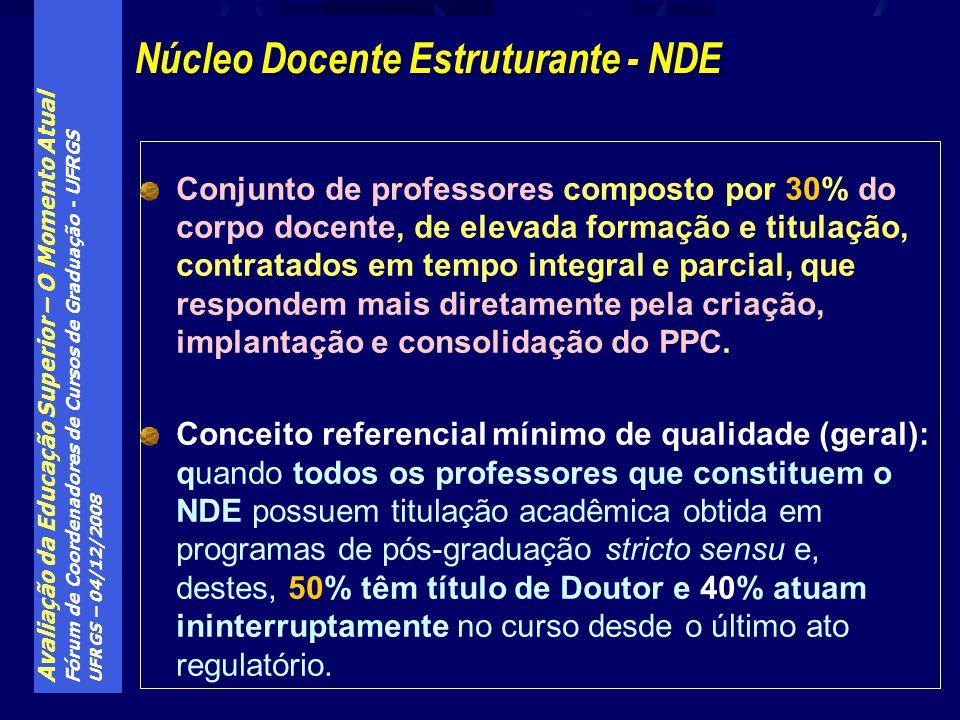 Núcleo Docente Estruturante - NDE