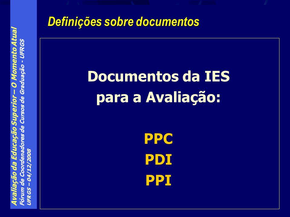 Documentos da IES para a Avaliação: PPC PDI PPI
