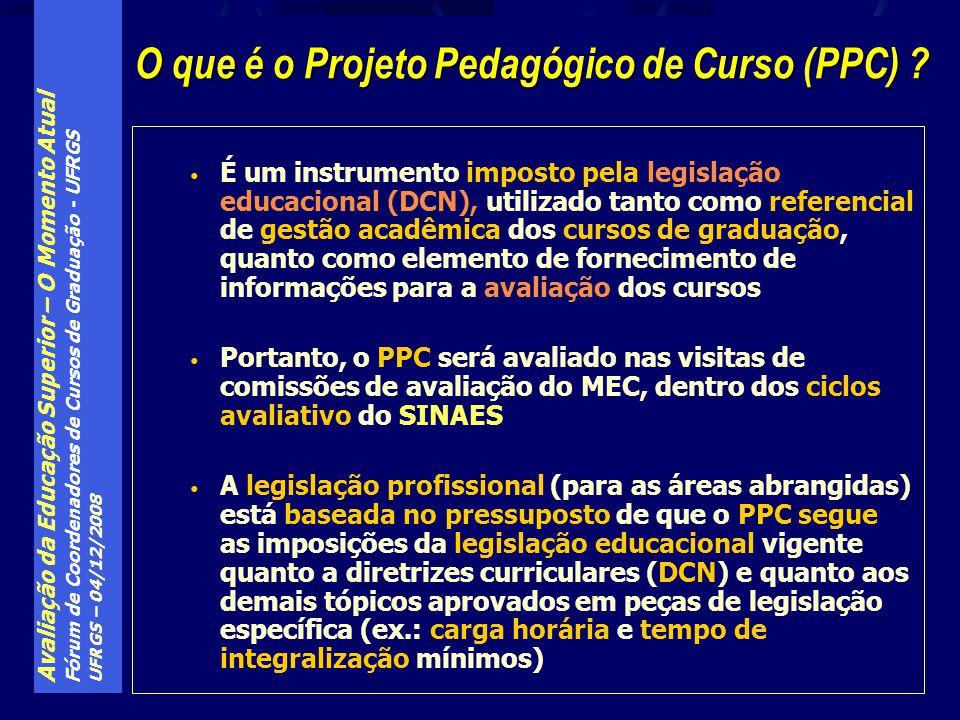 O que é o Projeto Pedagógico de Curso (PPC)