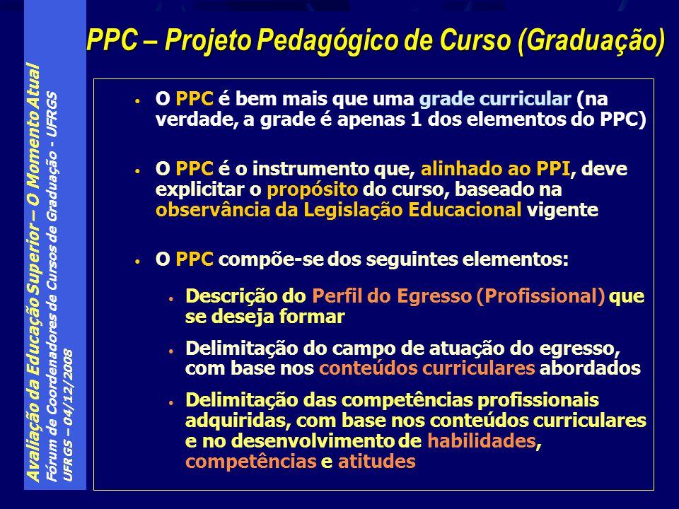 PPC – Projeto Pedagógico de Curso (Graduação)