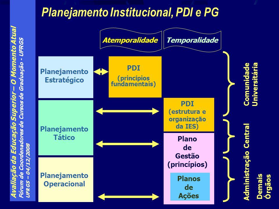 Planejamento Institucional, PDI e PG