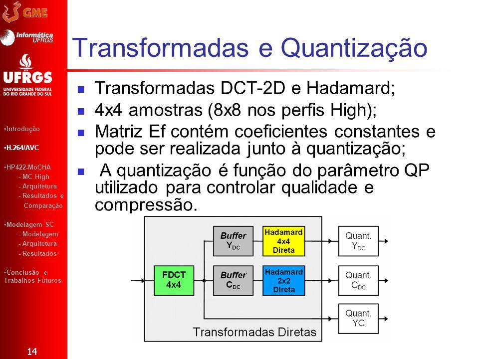 Transformadas e Quantização