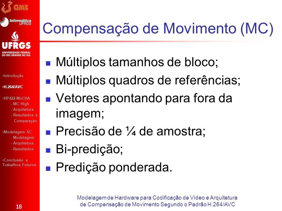 Compensação de Movimento (MC)