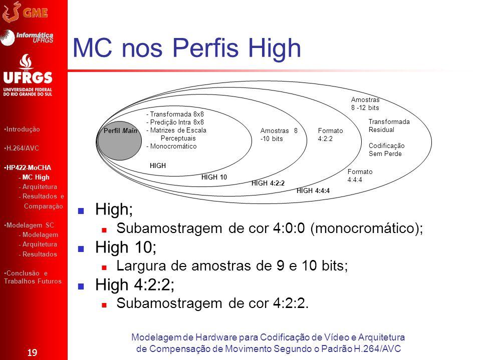 MC nos Perfis High High; High 10; High 4:2:2;