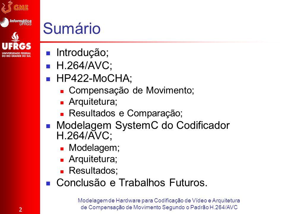 Sumário Introdução; H.264/AVC; HP422-MoCHA;
