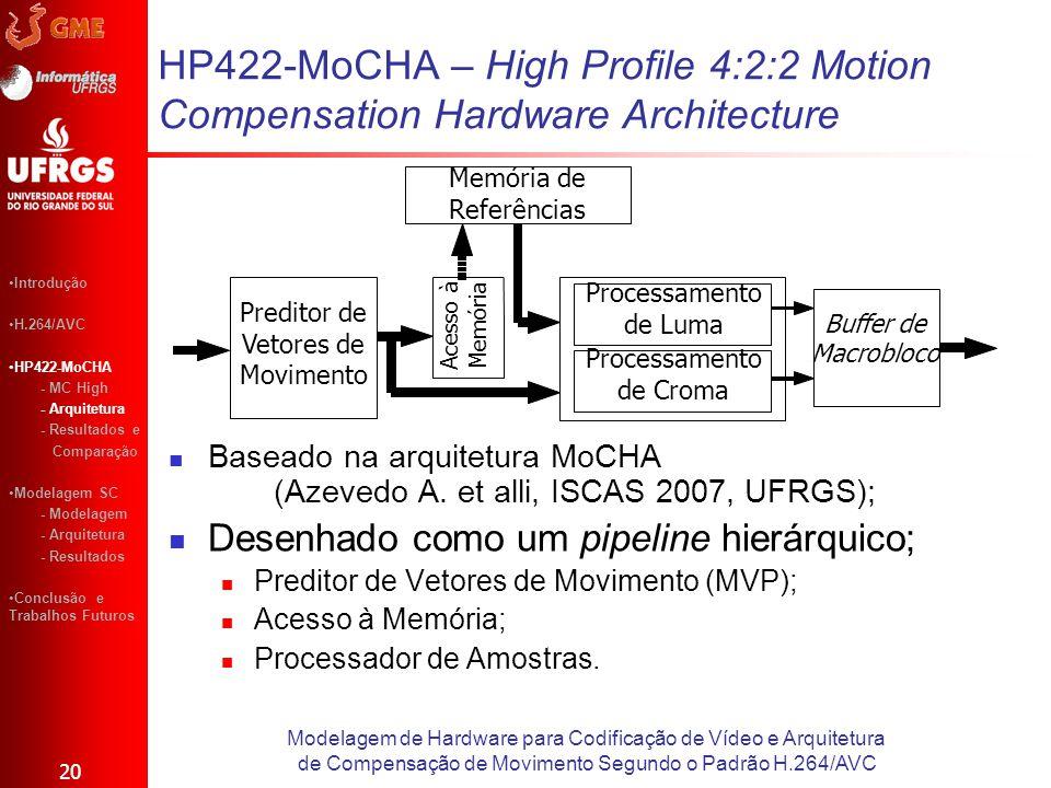 HP422-MoCHA – High Profile 4:2:2 Motion Compensation Hardware Architecture