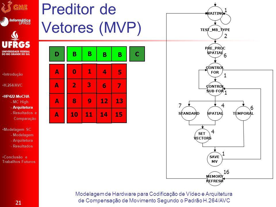 Preditor de Vetores (MVP)