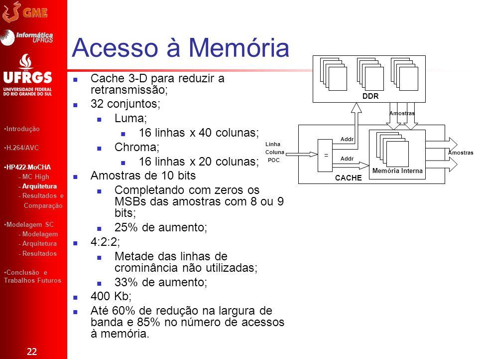 Acesso à Memória Cache 3-D para reduzir a retransmissão; 32 conjuntos;
