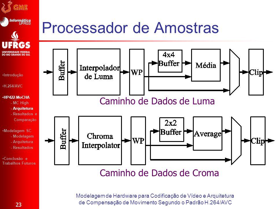 Processador de Amostras