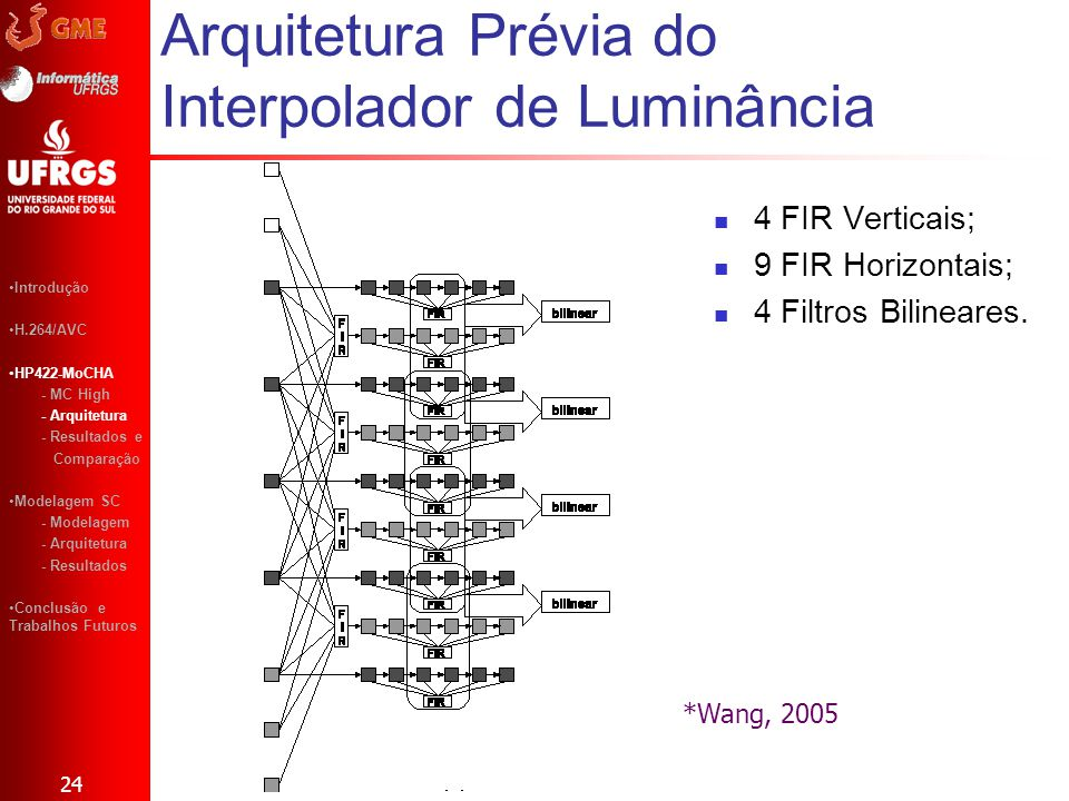 Arquitetura Prévia do Interpolador de Luminância