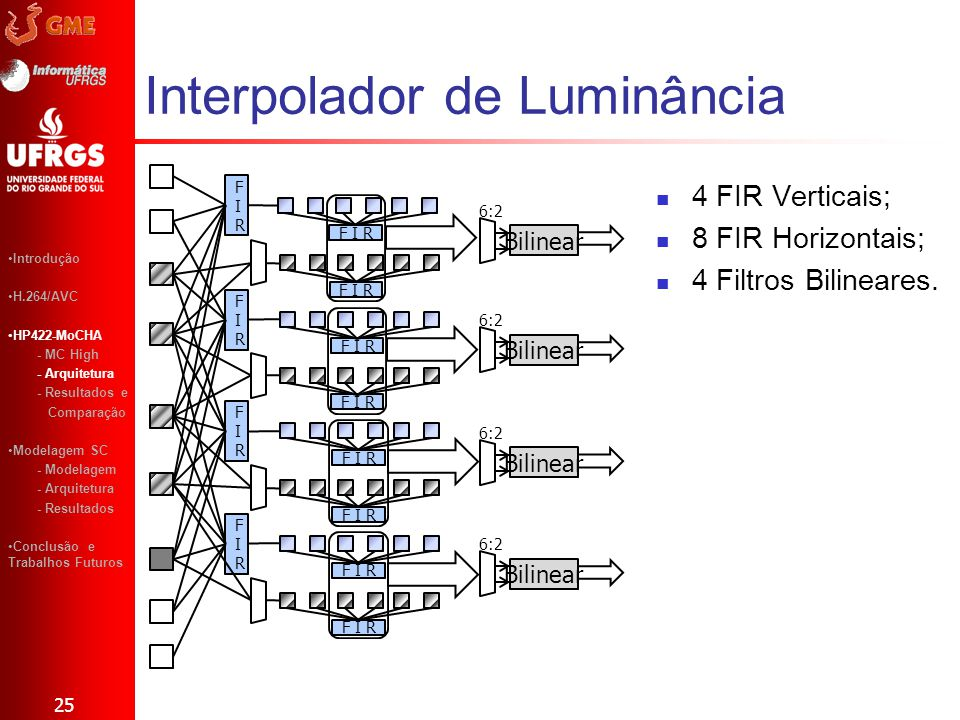 Interpolador de Luminância