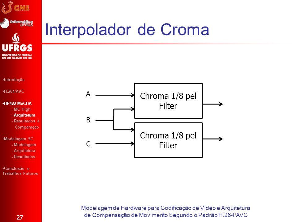 Interpolador de Croma Chroma 1/8 pel A Filter B C