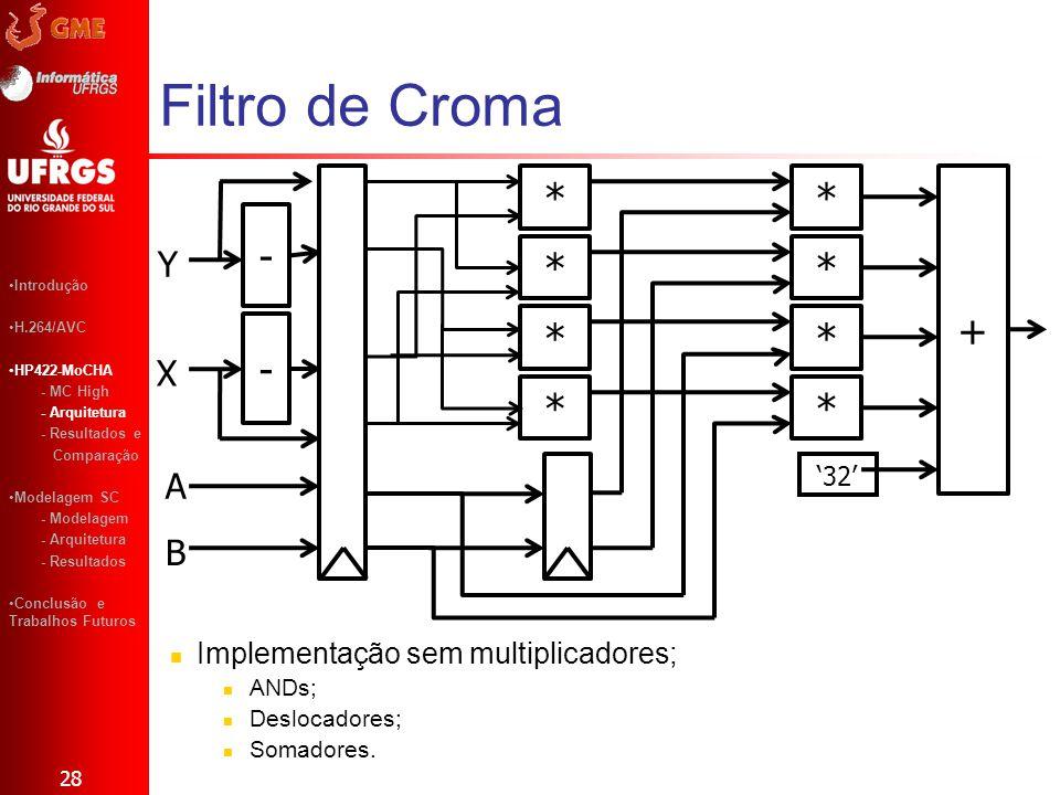 Filtro de Croma * * + - * * * * - * * Y X A B