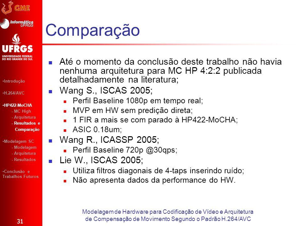 Comparação Até o momento da conclusão deste trabalho não havia nenhuma arquitetura para MC HP 4:2:2 publicada detalhadamente na literatura;