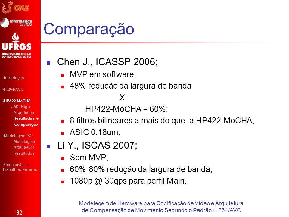 Comparação Chen J., ICASSP 2006; Li Y., ISCAS 2007; MVP em software;