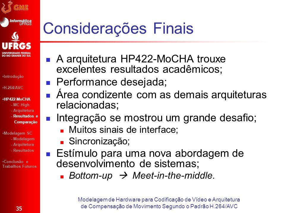 Considerações Finais A arquitetura HP422-MoCHA trouxe excelentes resultados acadêmicos; Performance desejada;