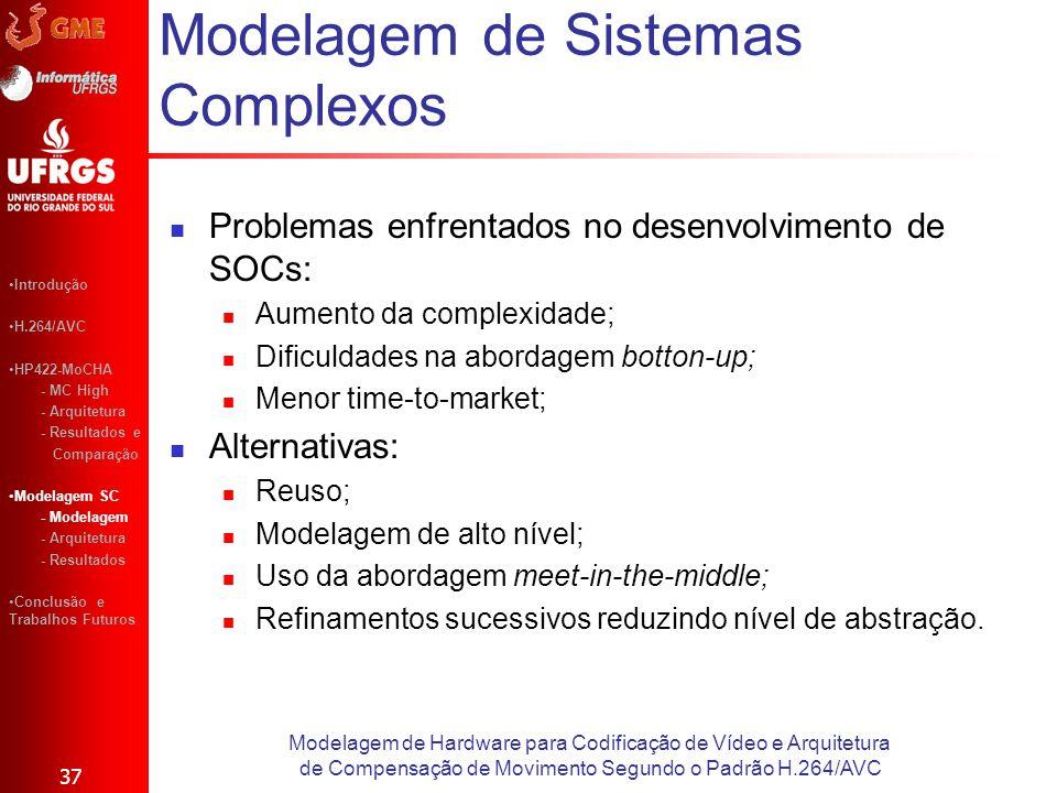 Modelagem de Sistemas Complexos