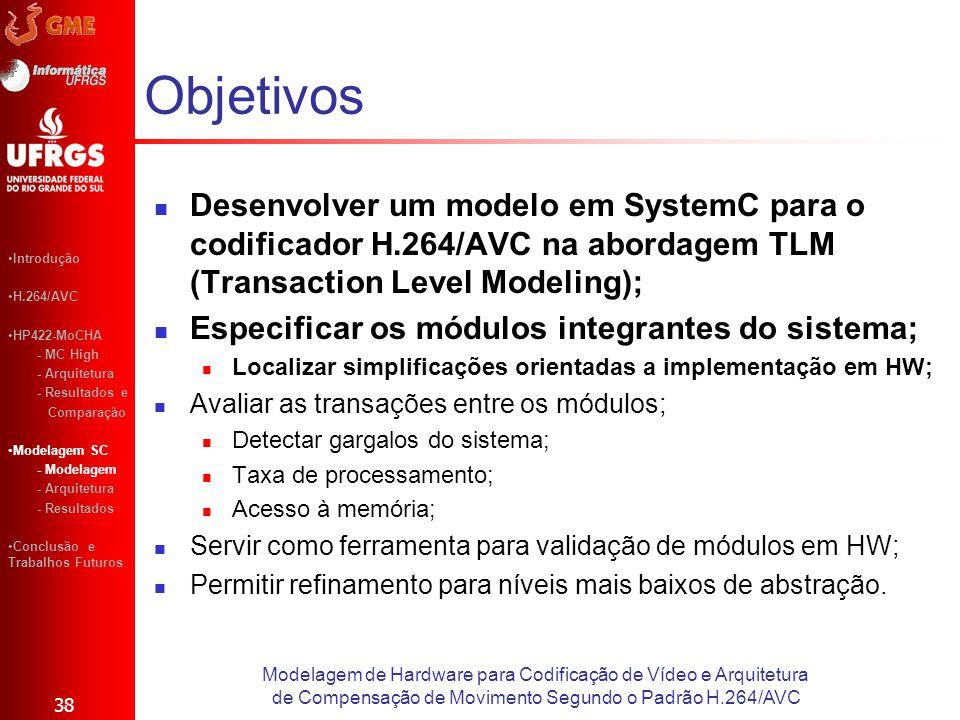 Objetivos Desenvolver um modelo em SystemC para o codificador H.264/AVC na abordagem TLM (Transaction Level Modeling);
