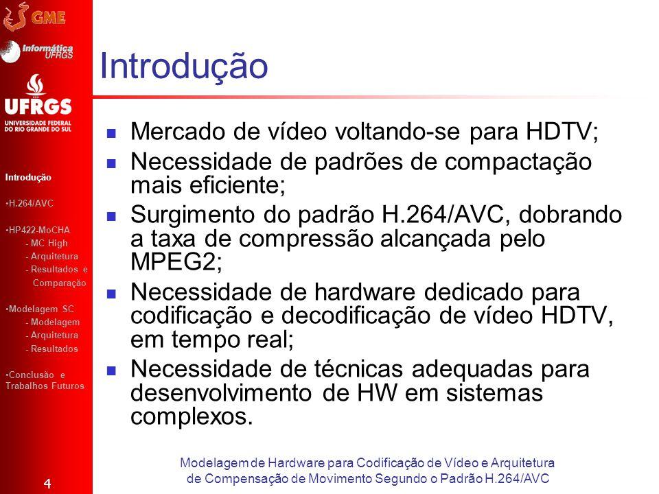 Introdução Mercado de vídeo voltando-se para HDTV;