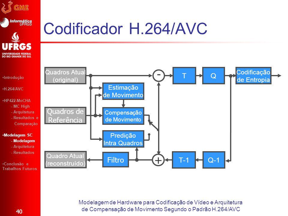 Codificador H.264/AVC Quadros de Referência T-1 Q-1 T Q Filtro