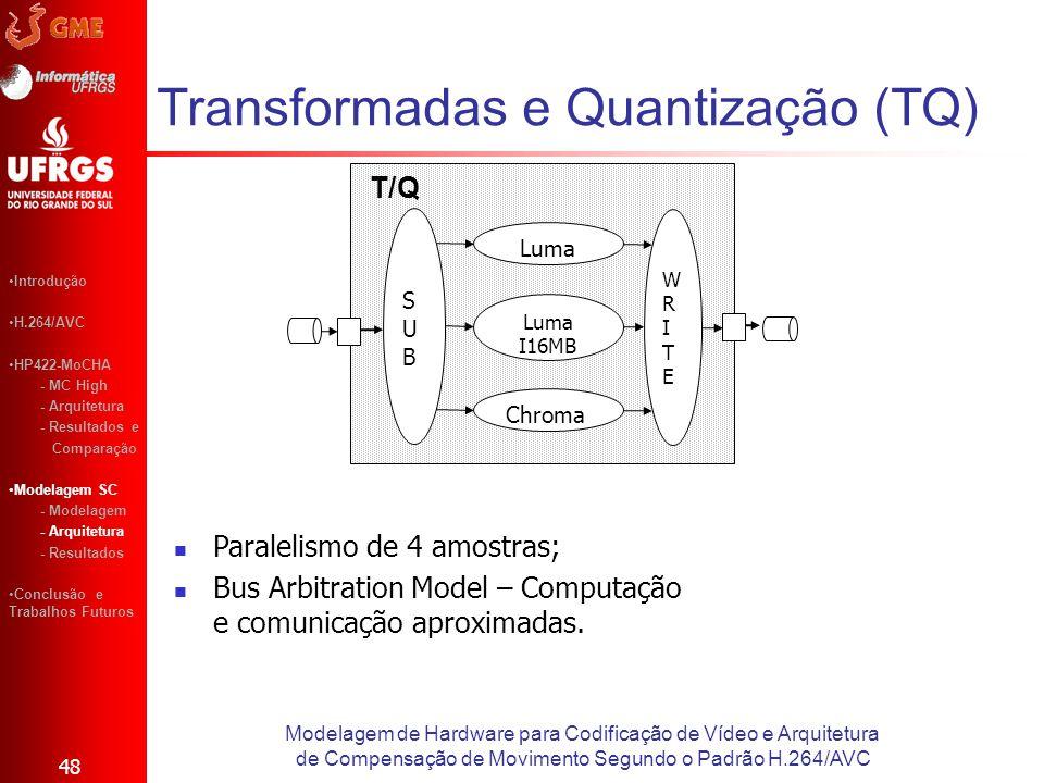 Transformadas e Quantização (TQ)