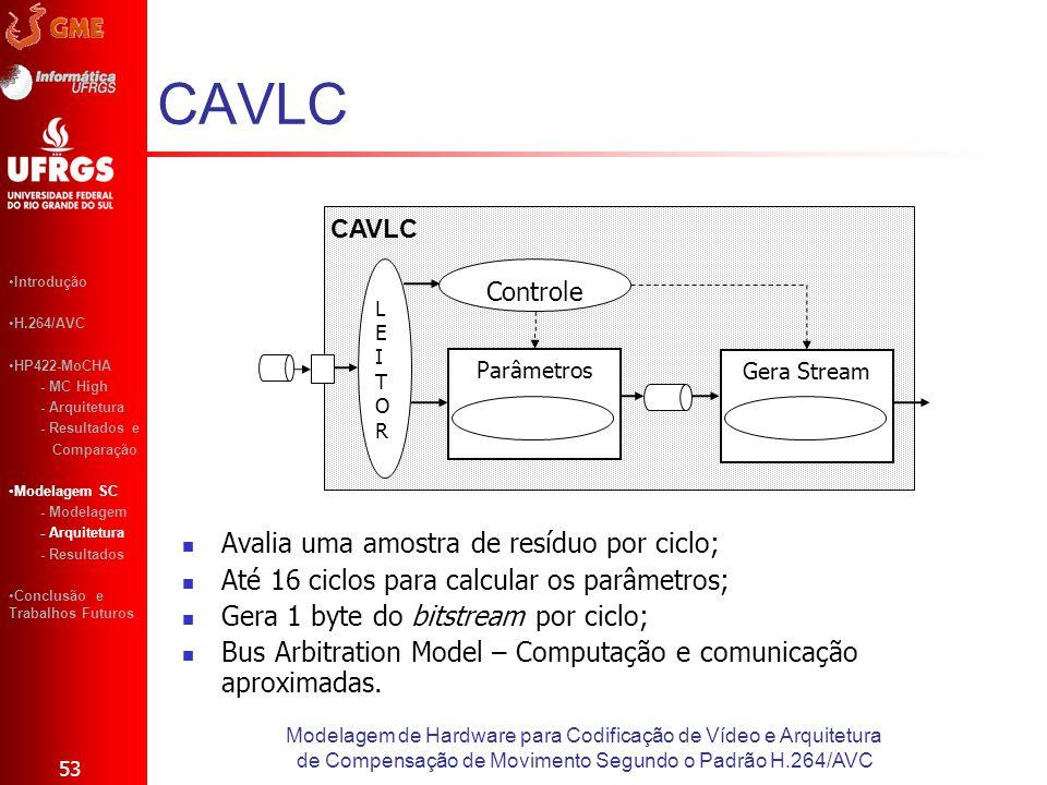 CAVLC Avalia uma amostra de resíduo por ciclo;
