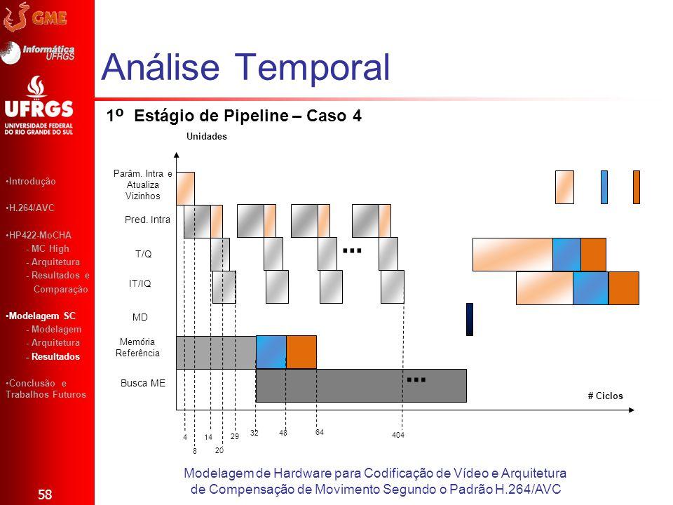 1º Estágio de Pipeline – Caso 4