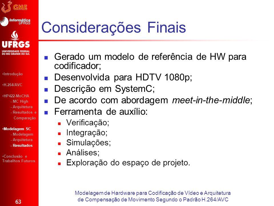 Considerações Finais Gerado um modelo de referência de HW para codificador; Desenvolvida para HDTV 1080p;