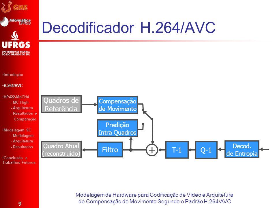 Decodificador H.264/AVC Quadros de Referência T-1 Q-1 Filtro