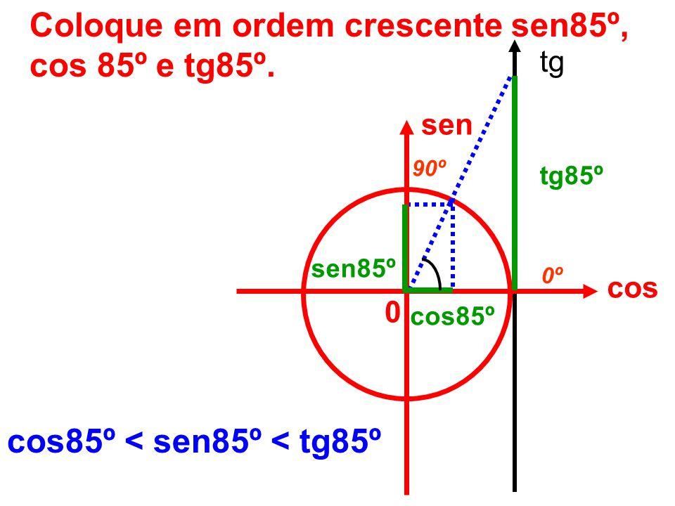 Coloque em ordem crescente sen85º, cos 85º e tg85º.