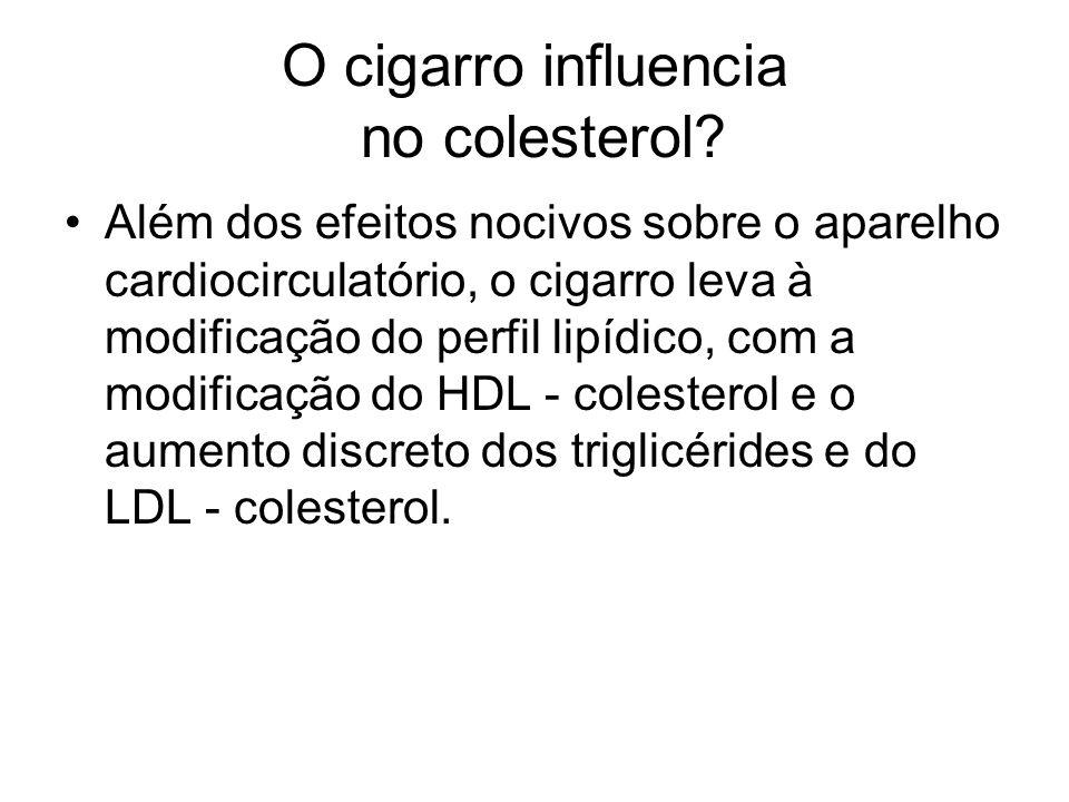 O cigarro influencia no colesterol