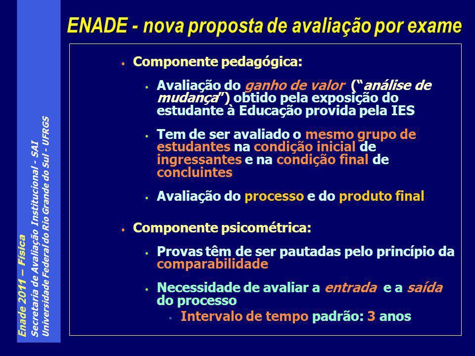 ENADE - nova proposta de avaliação por exame