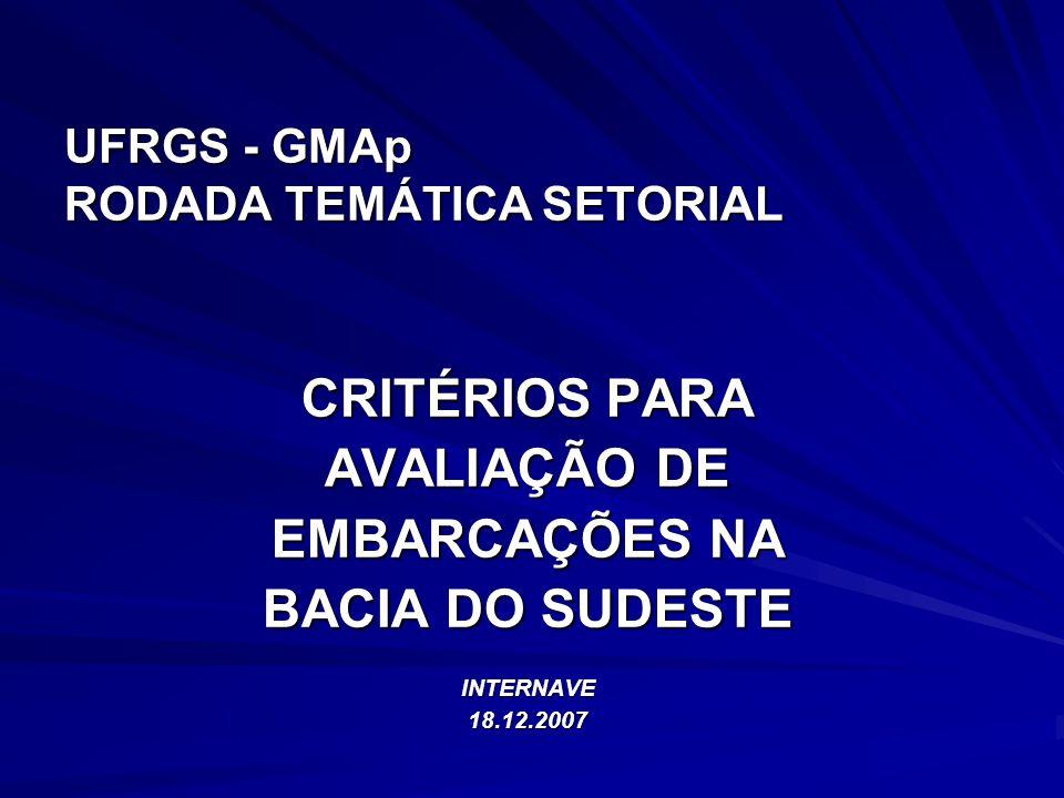 UFRGS - GMAp RODADA TEMÁTICA SETORIAL