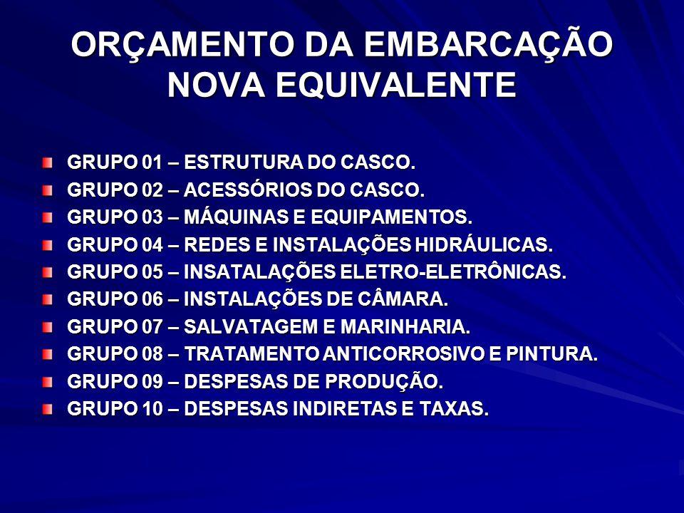 ORÇAMENTO DA EMBARCAÇÃO NOVA EQUIVALENTE