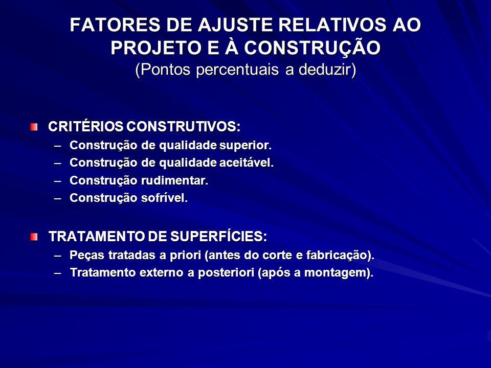 FATORES DE AJUSTE RELATIVOS AO PROJETO E À CONSTRUÇÃO (Pontos percentuais a deduzir)