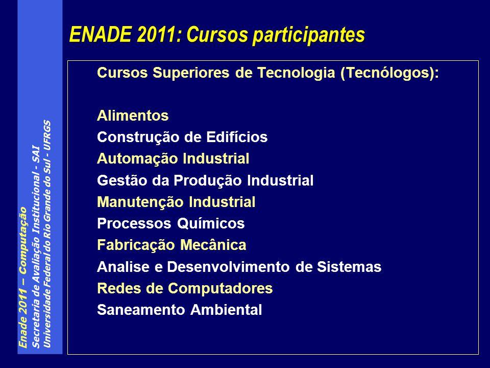 ENADE 2011: Cursos participantes