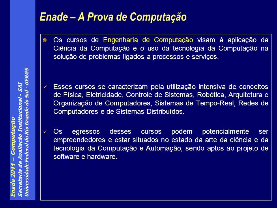 Enade – A Prova de Computação