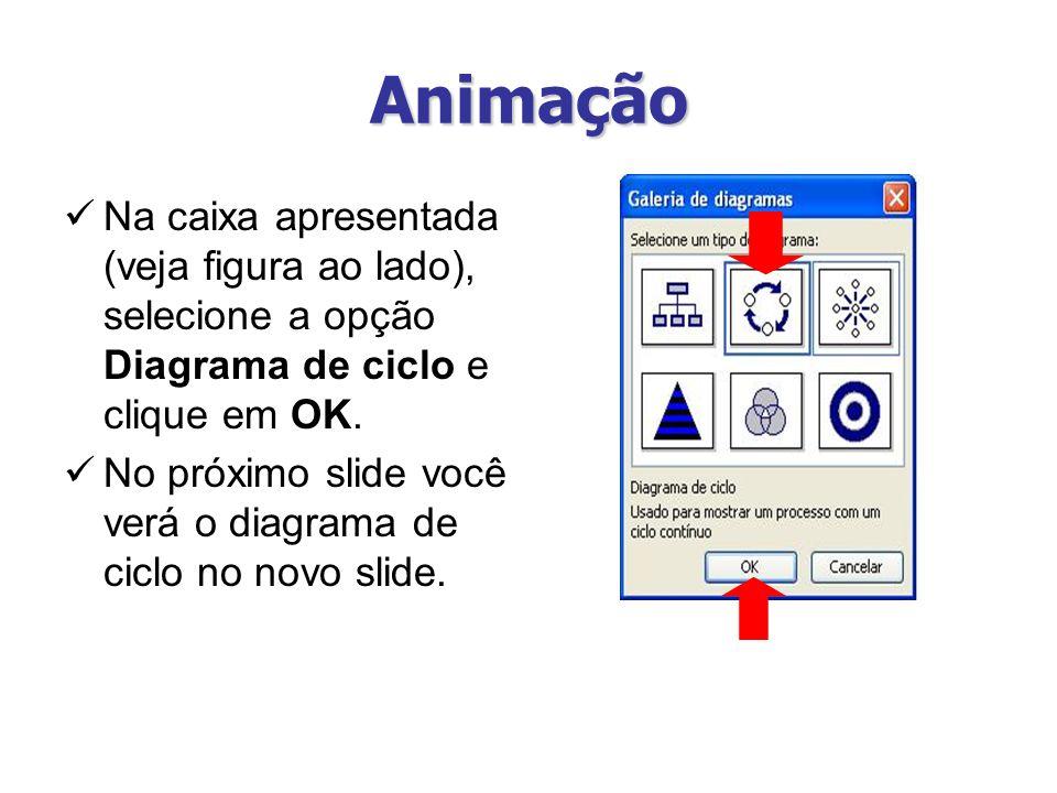Animação Na caixa apresentada (veja figura ao lado), selecione a opção Diagrama de ciclo e clique em OK.