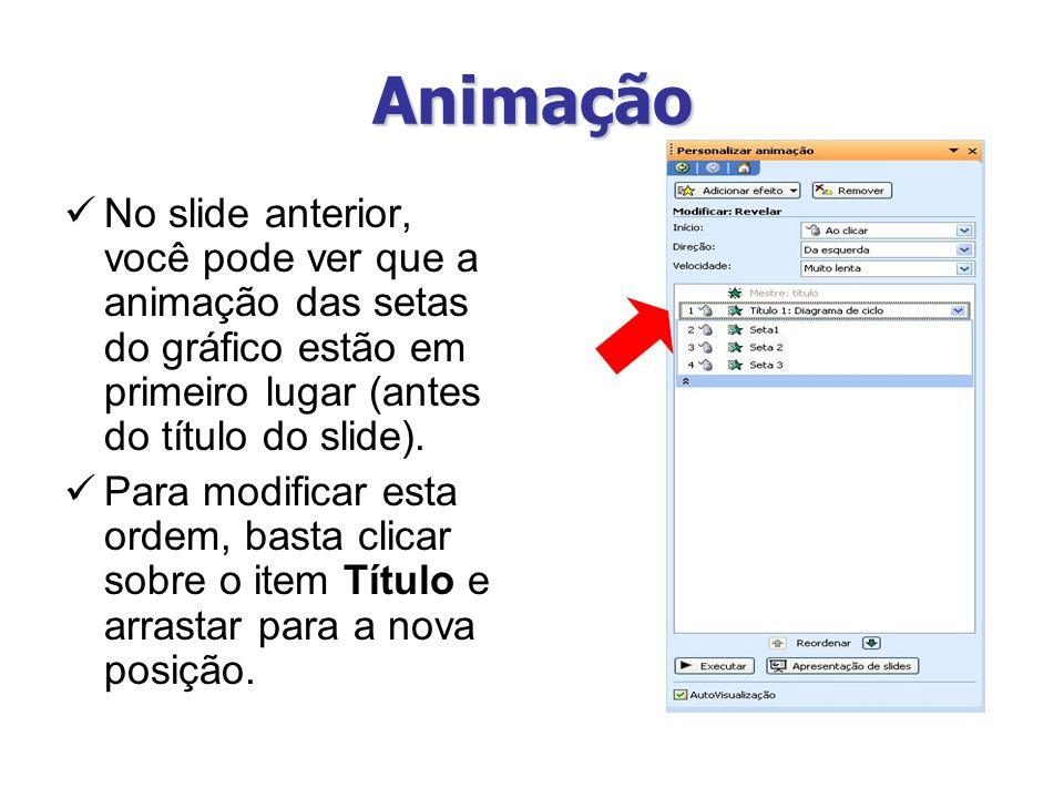 Animação No slide anterior, você pode ver que a animação das setas do gráfico estão em primeiro lugar (antes do título do slide).