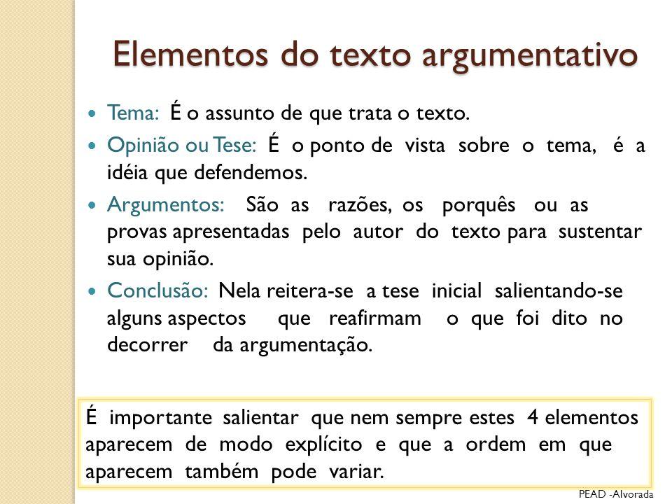 Elementos do texto argumentativo