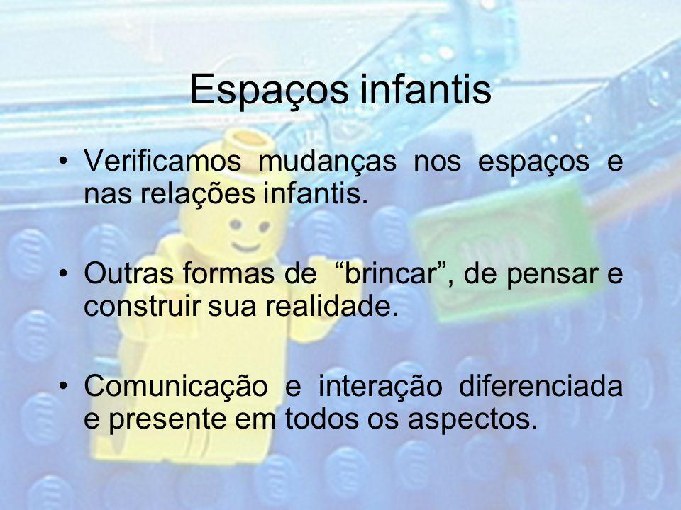 Espaços infantis Verificamos mudanças nos espaços e nas relações infantis. Outras formas de brincar , de pensar e construir sua realidade.