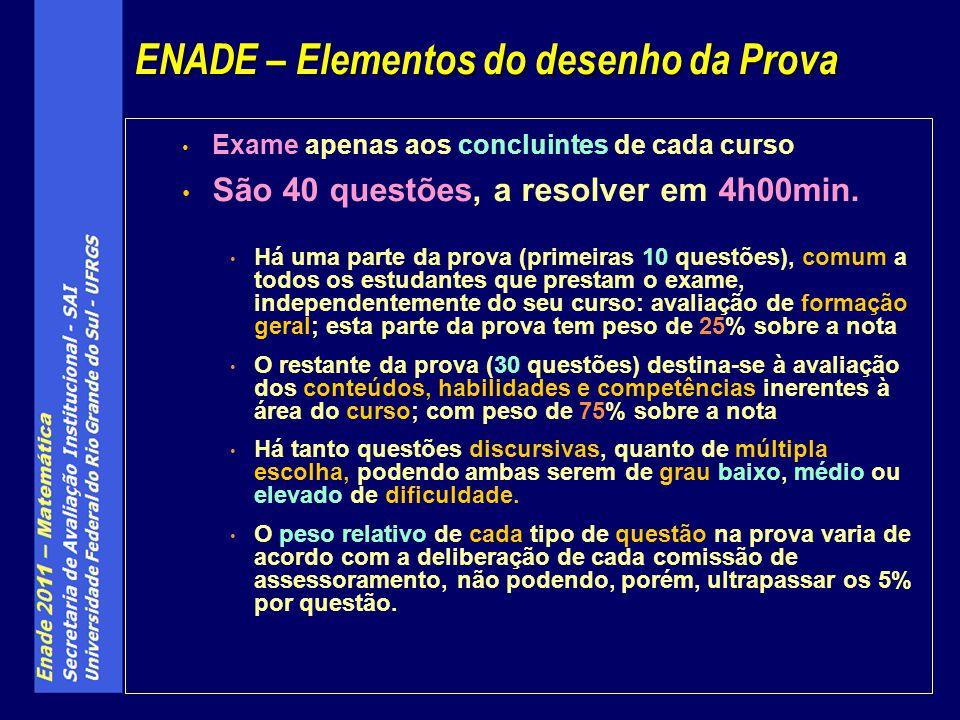 ENADE – Elementos do desenho da Prova