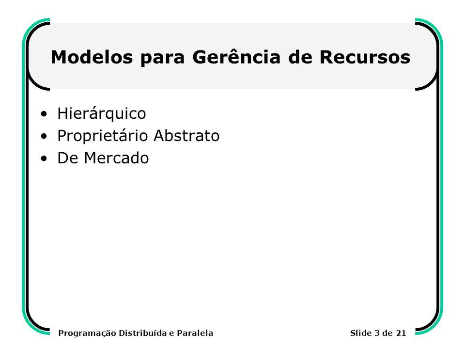 Modelos para Gerência de Recursos