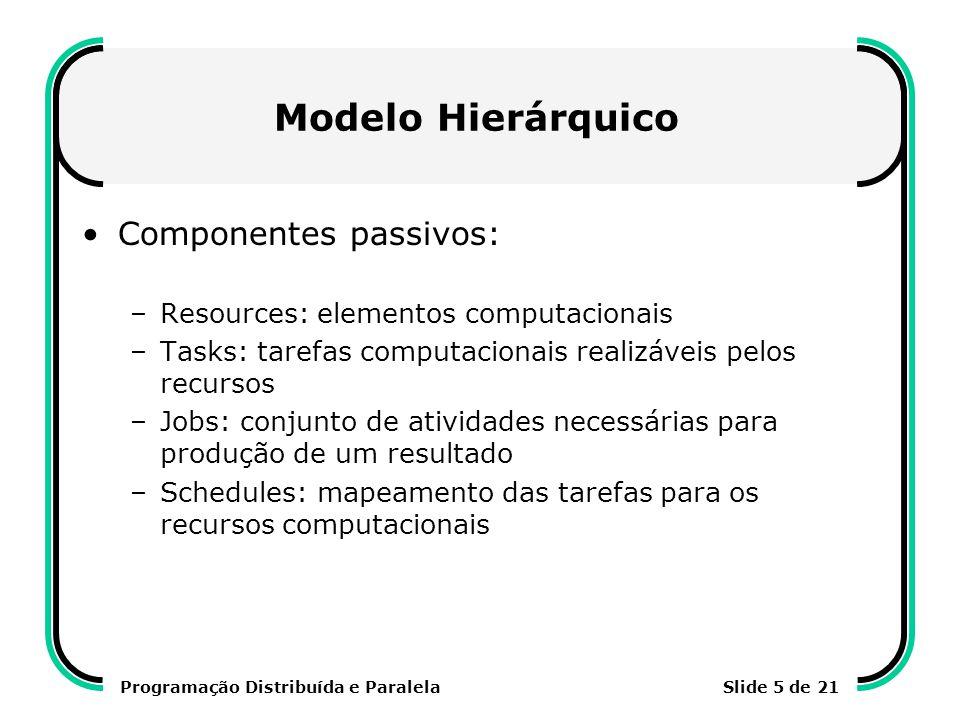 Programação Distribuída e Paralela